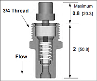 MF Temperature Control Valves
